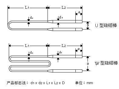硅钼棒产品标志图,硅钼棒产品标志图,硅钼棒产品标志图www.gongtao.com,W形硅钼棒